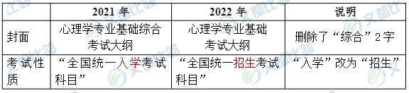 2021和2022考试性质区别